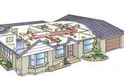 Как устроить вентиляцию подвала, котельной, санузла загородного дома самостоятельно