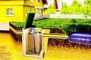 Строительство системы канализации на даче своими руками