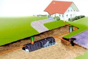 Строительство ливневой канализации на своем участке