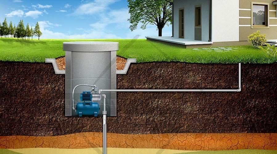 Бурении собственной скважины и установки в нее насосной системы